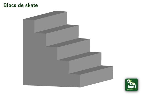 blocs skate
