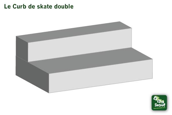 Le curb de skate double