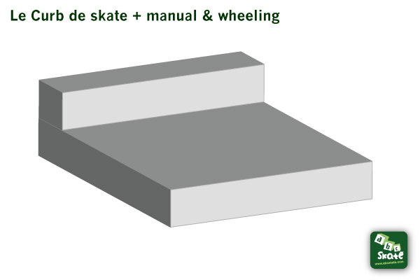 Le Curb de skate manual et wheeling