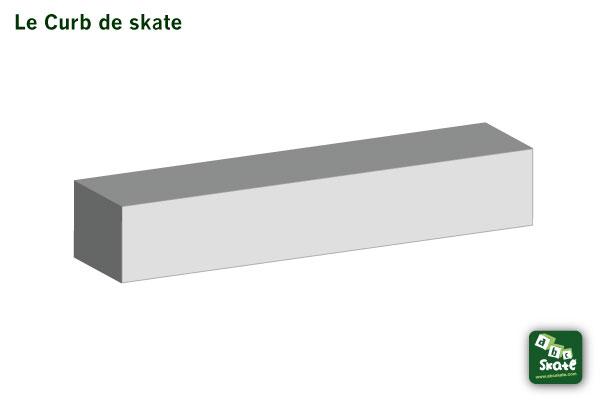 module de skate : le curb de skate